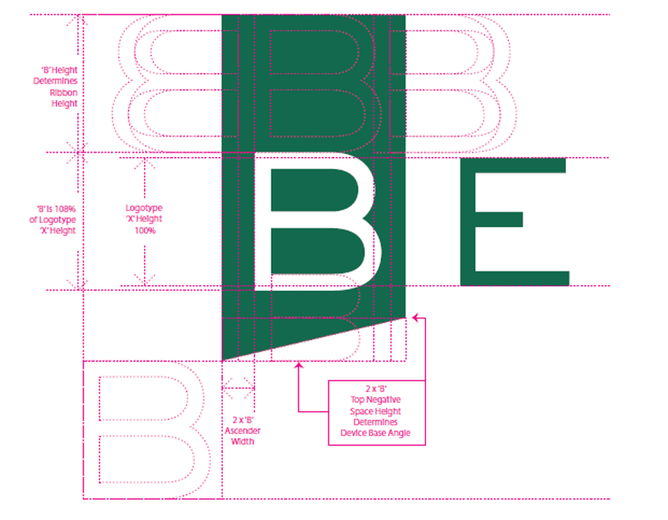 Details of the Beauchamps logo focusing on the pronunciation of B